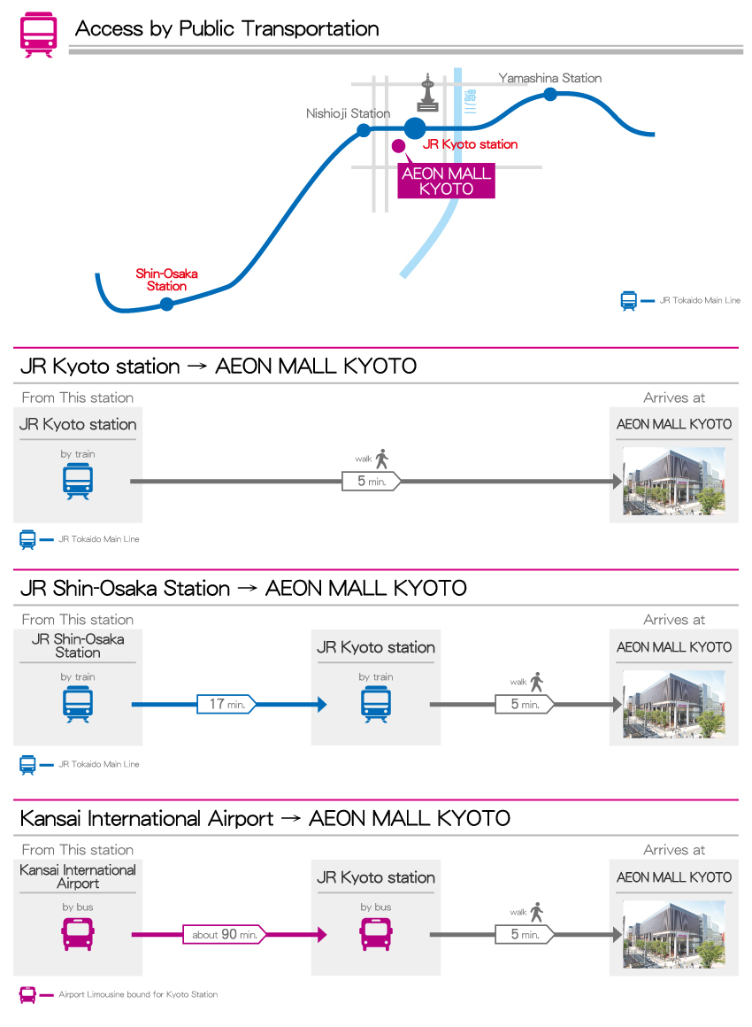 Japan Shopping Gourment Entertainment Mall   AEON MALL KYOTO on nagano station map, jiyugaoka station map, shinjuku station map, kamakura station map, tachikawa station map, japan map, kanazawa station map, uji station map, matsumoto station map, niigata station map, takasaki station map, fujisawa station map, kawaguchiko station map, shizuoka station map, city bus line map, kobe map, tofukuji station map, amagasaki station map, hakodate station map,